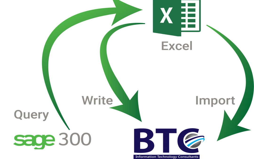 Ready to Migrate from Microsoft Excel to Sage 300 ERP in UAE?