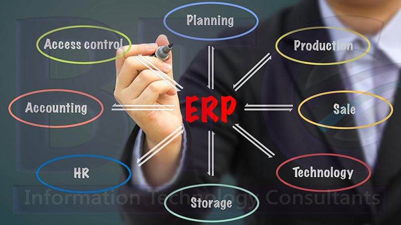 ERP-software-companies-in-dubai