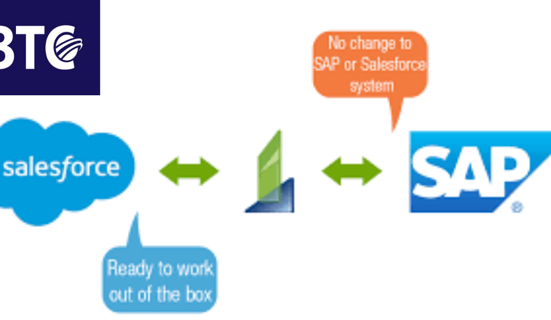 BTC Salesforce CRM with SAP Business One ERP Dubai UAE