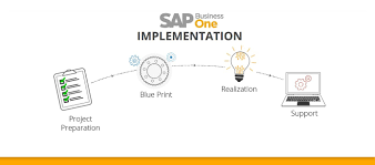 sap implementation dubai